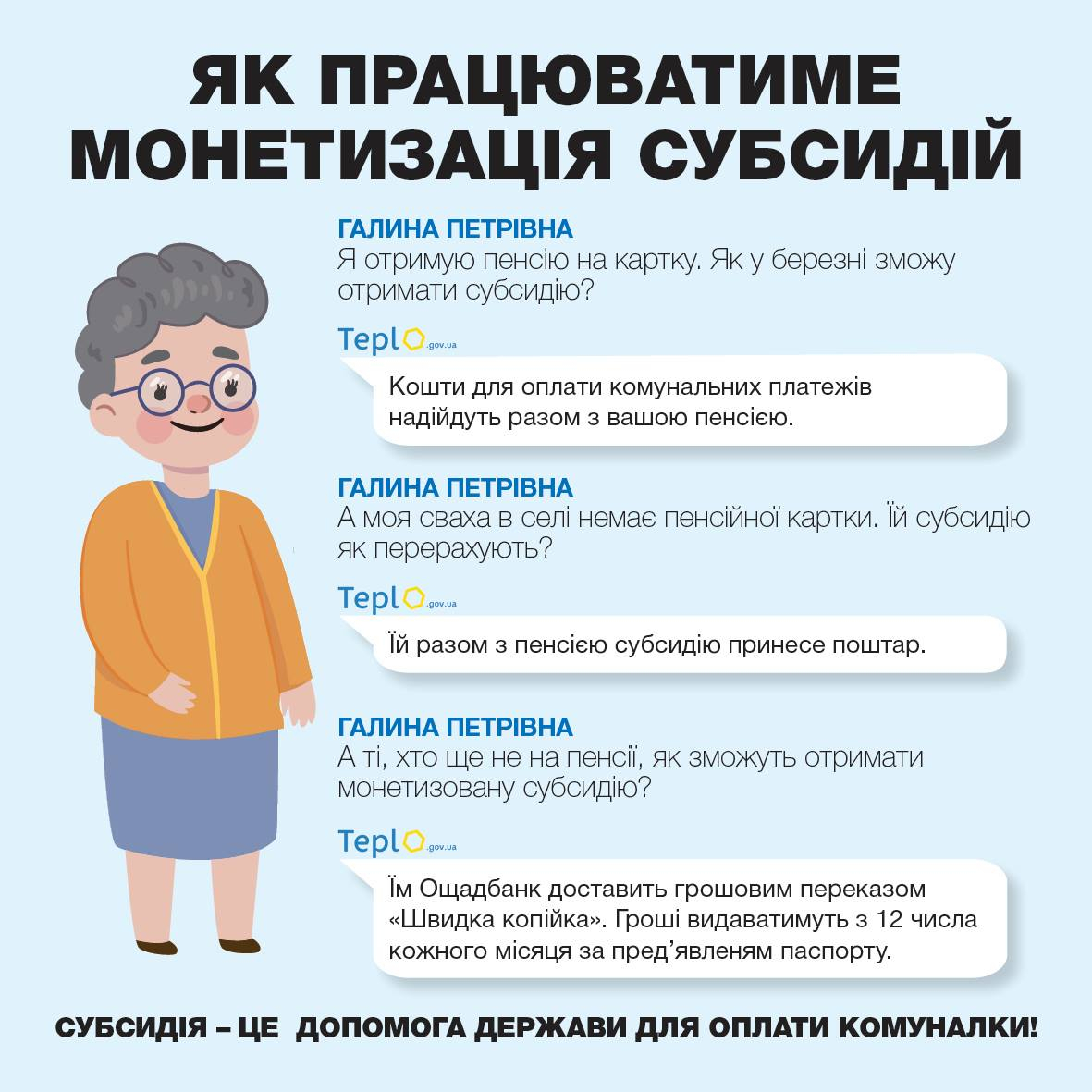 Пенсионерам монетизированная субсидия придет на пенсионную карточку или ее принесет почтальон