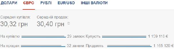 Нацбанк установил официальный курс валют на 13 июля