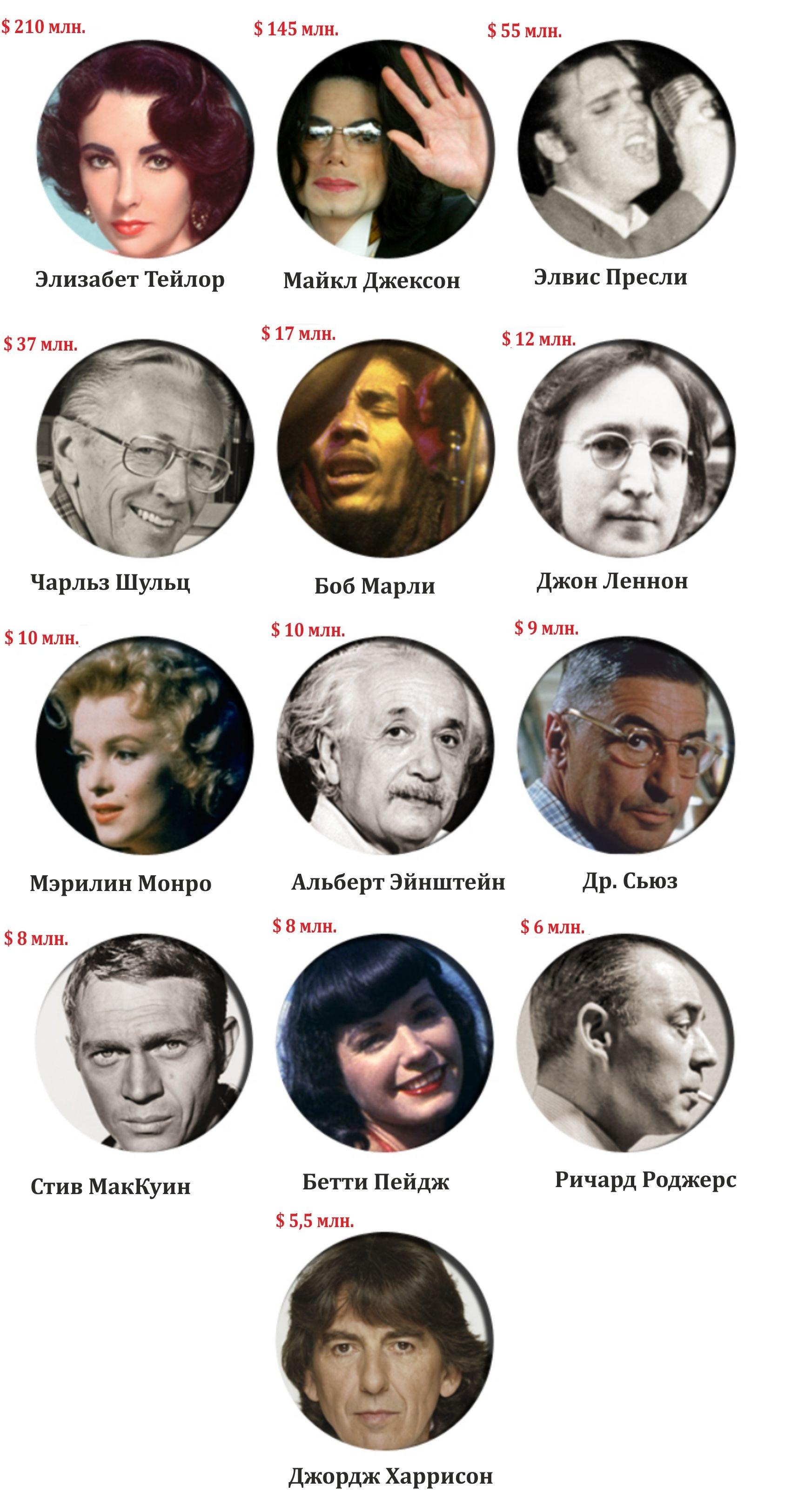 Самые богатые знаменитости-покойники