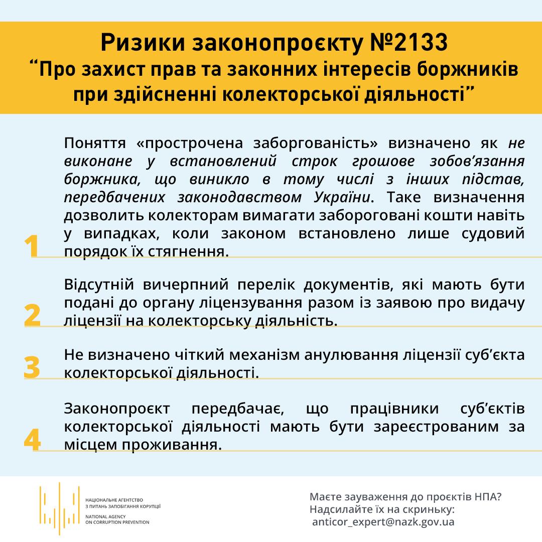 НАПК выявило риски в законе о защите украинцев от коллекторов