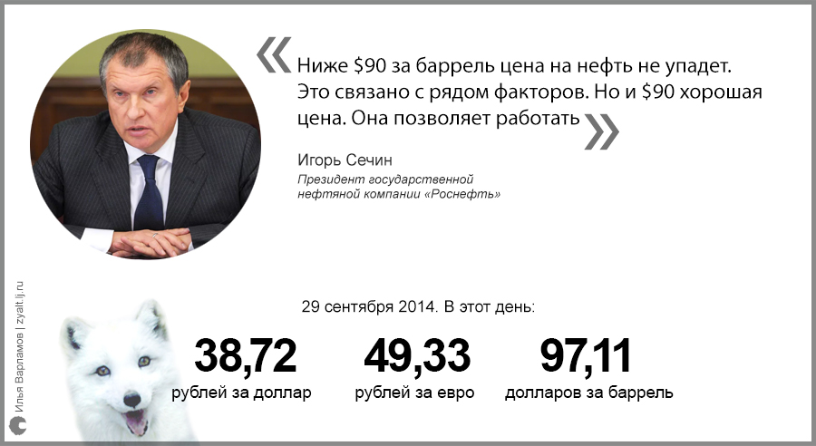 рубль крепнет цены не падают боролись современные