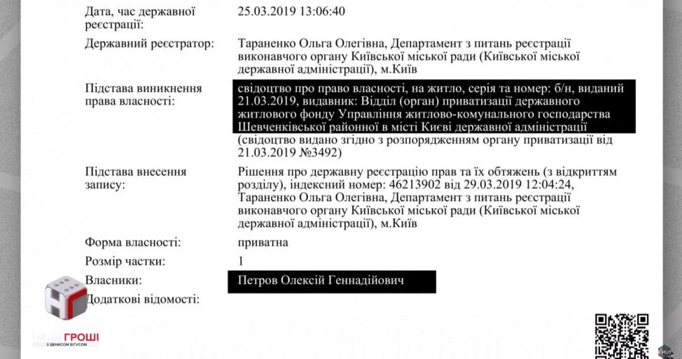 Свидетельство о праве собственности на квартиру теперь уже Алексея Петрова