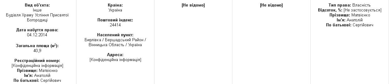 Матвиенко задекларировал церковь