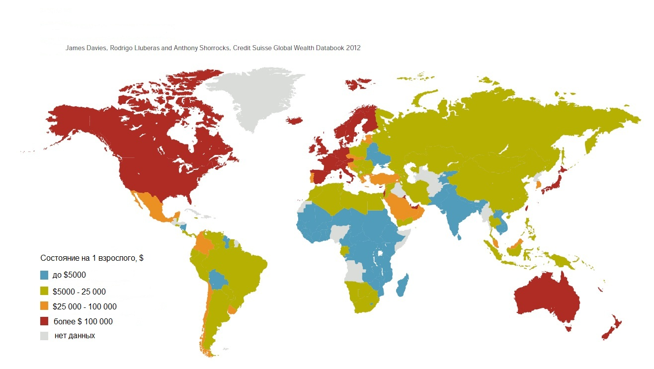 Global Wealth Report-2012 от банка Credit Suisse
