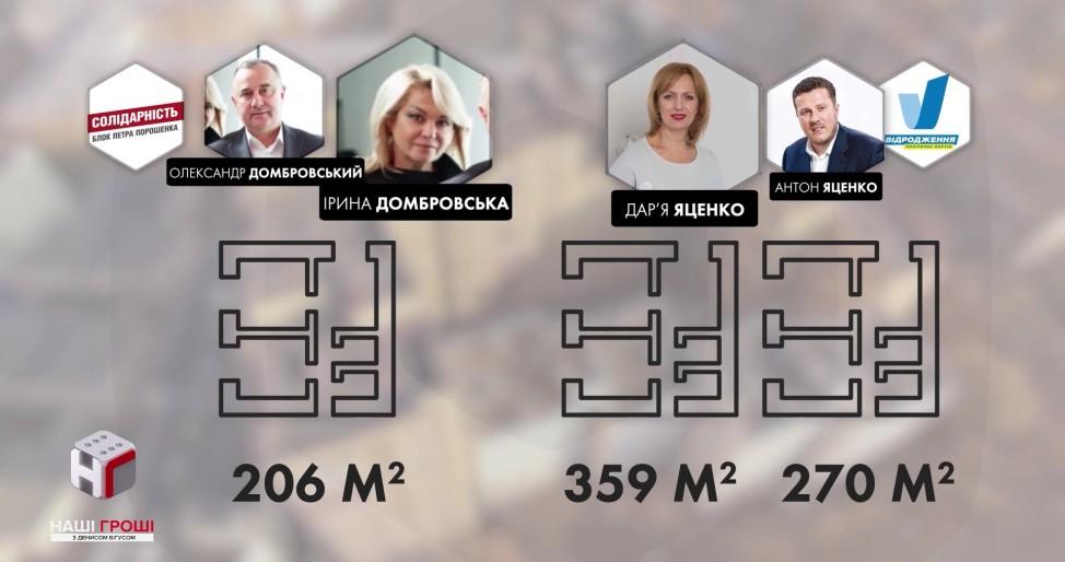 Квартиры родственников депутатов Домбровского и Яценко