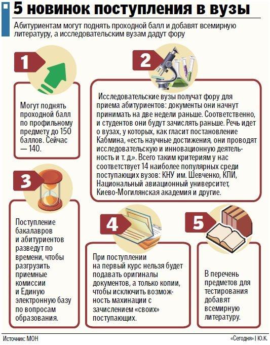 Что изменится для абитуриентов в 2013 году