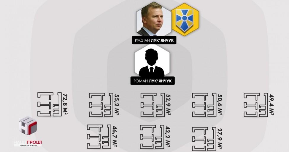 Квартиры депутата Лукъянчука
