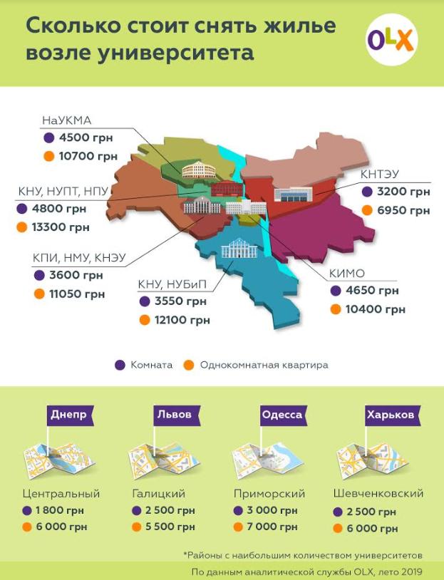 В разных районах цены на жилье разные