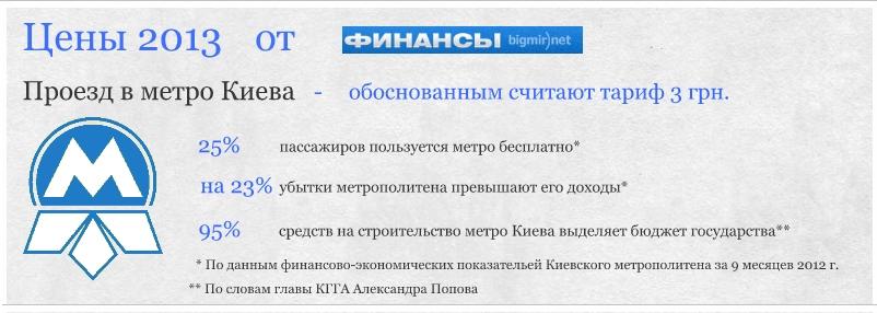 Несколько фактов о киевском метро
