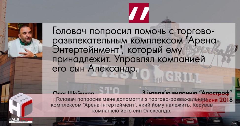 Бизнес-партнеры называют Головача конечным бенефициаром Арены