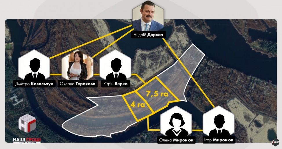 Земля принадлежит четырем людям из окружения Деркача