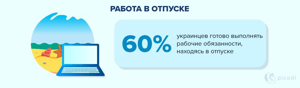Сколько украинцев готовы работать в отпуске