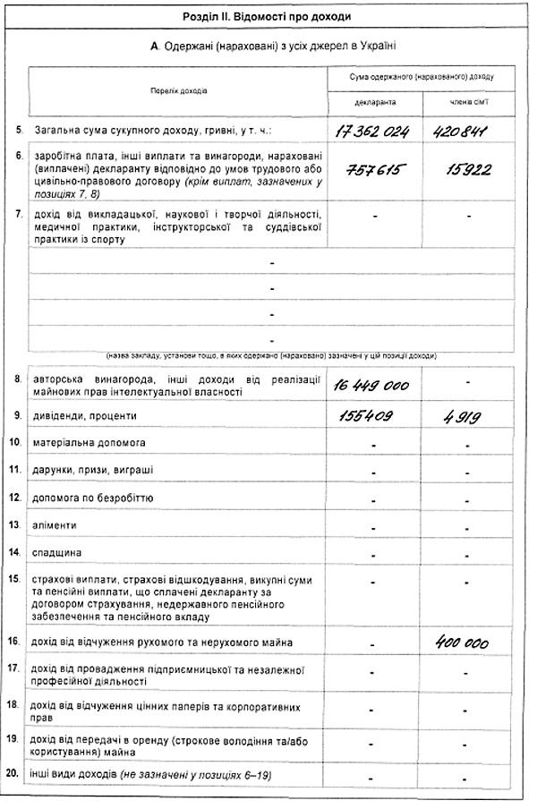 Декларация Януковича, 2-я страница