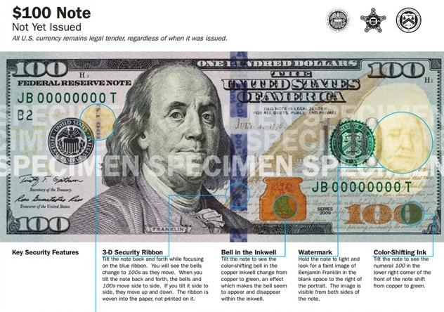 Все нововведения повысили стоимость производства купюры с 11 до 14 центов