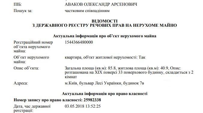 Документ, подтверждающий покупку квартиры Аваковым