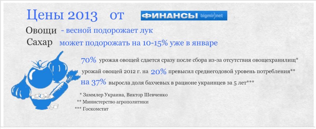 Несколько фактов о рынке овощей в Украине