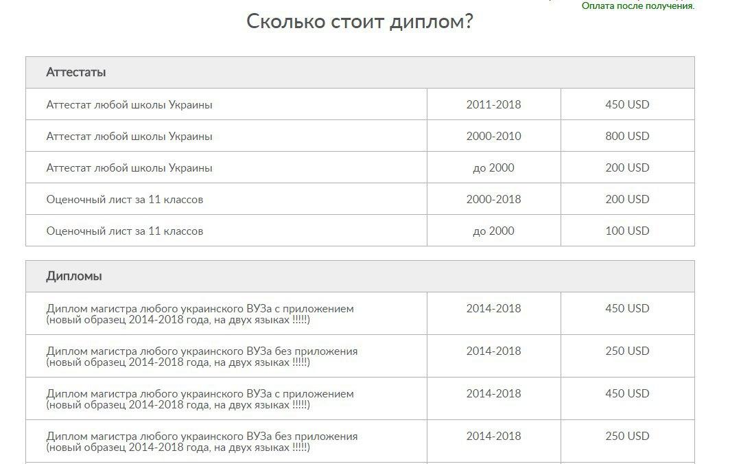 Стоимость диплома разнится в зависимости от сайта