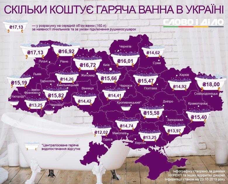 Сколько стоит горячая ванна в Украине