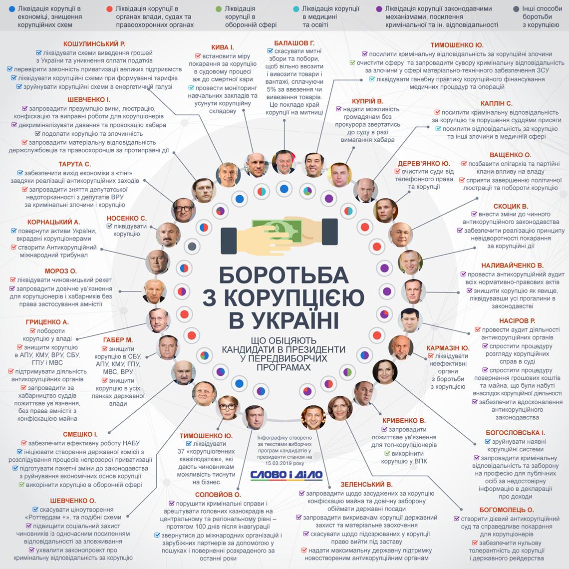 Геннадий Балашов уверен, что конец коррупции на таможне может положить отмена пошлин и сборов