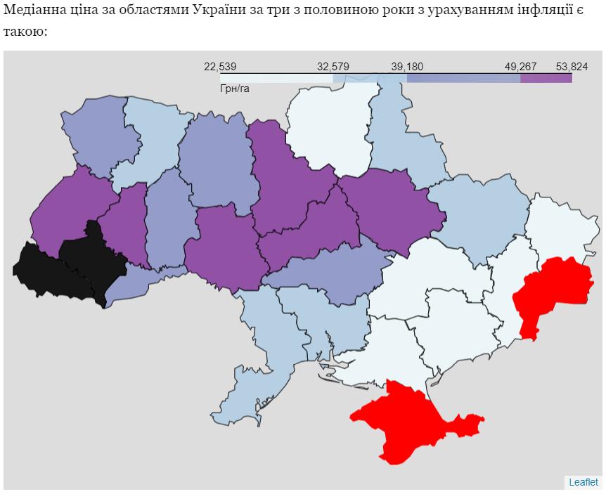 Медианная цена по областям Украины за три с половиной года с учетом инфляции
