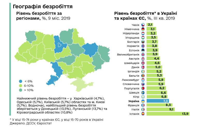 Во Франции ситуация хуже, чем в Украине