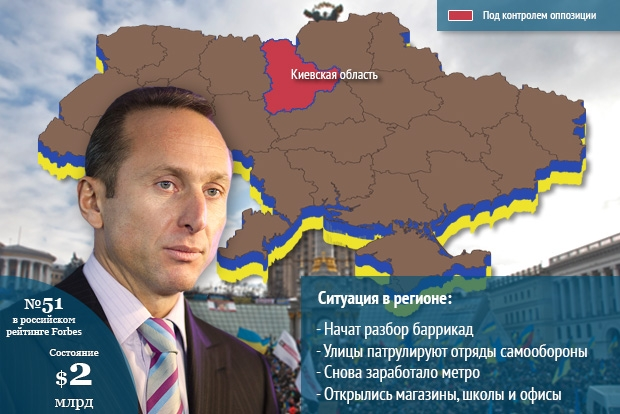 Игорь Кесаев, владелец ТК Мегаполис-Украина