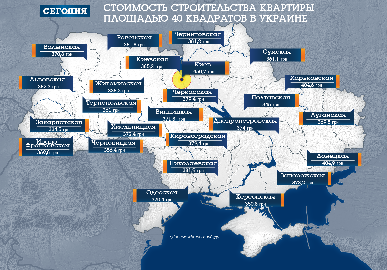 Стоимость строительства квартир в Украине: инфографика