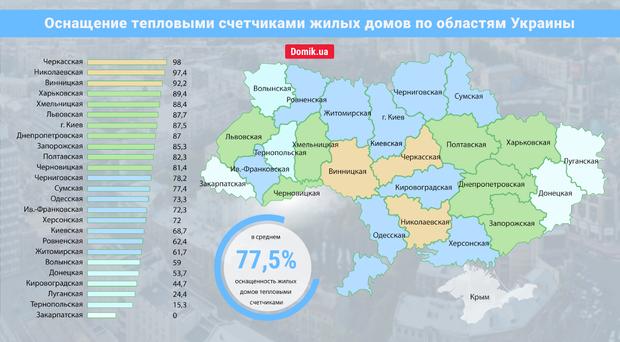 Первое место по счетчикам в жилых помещениях заняла Черкасская область