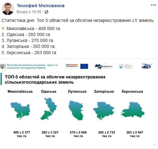 Николаевская область лидирует среди регионов Украины по объему земель сельскохозяйственного назначения, которые не внесены в ГЗК
