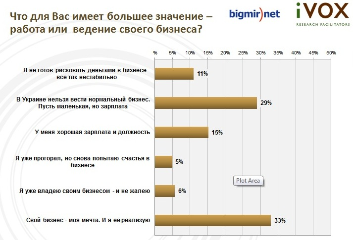 Кем лучше быть в Украине - наемником или бизнесменом?