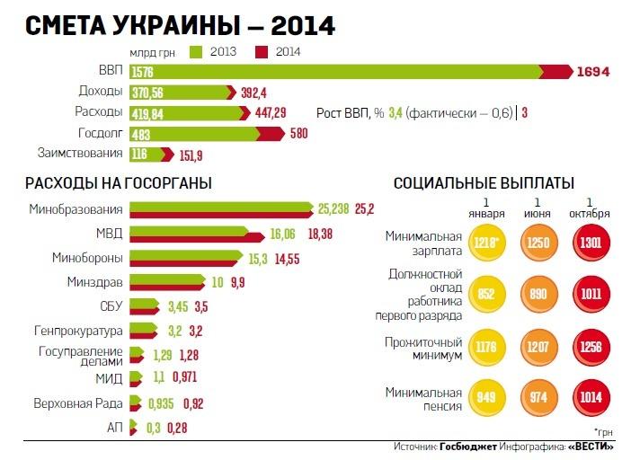 пенсия в 2013 году в украине:
