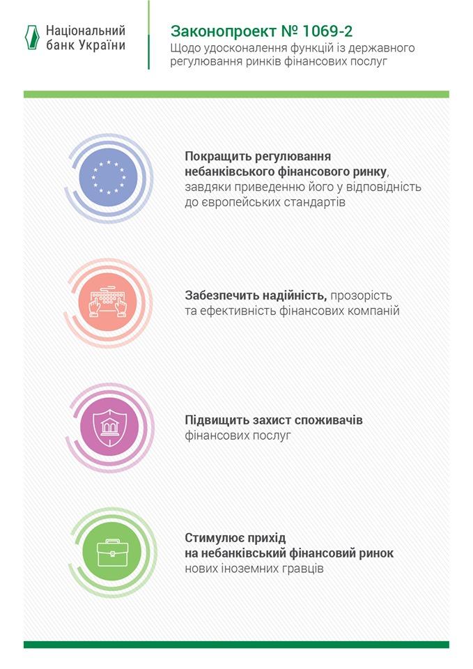 Что даст Украине закон о