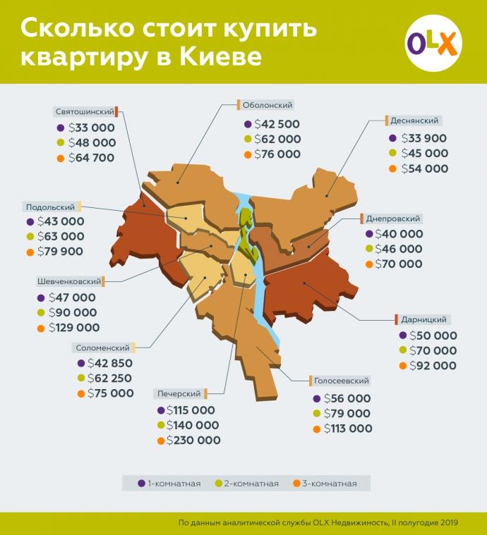 Самые дешевые однокомнатные квартиры в Святошинском районе