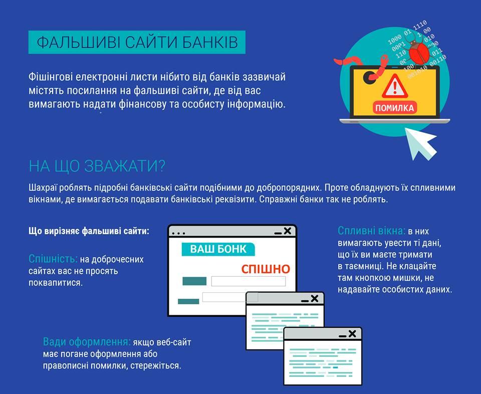 Как выглядят фальшивые сайты банков