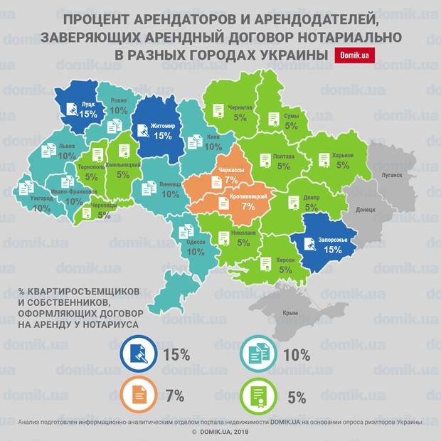 Какое количество договоров в Украине оформлено официально