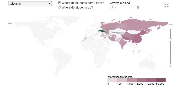 Кто приезжет на учебу в Украину