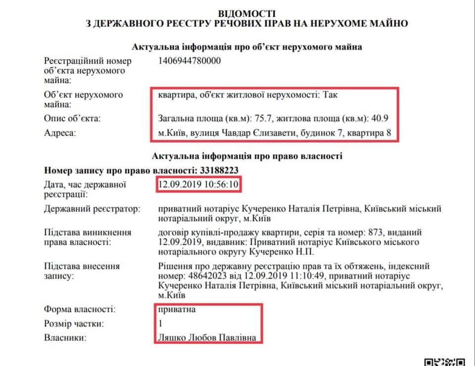 Информация о приобретенной квартире в Киеве