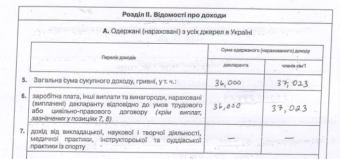 Декларация Ульяны Супрун