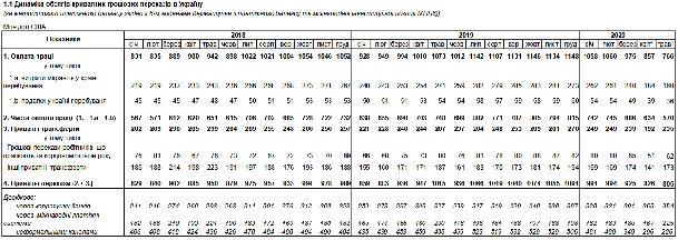 В НБУ подсчитали, сколько перечислили заробитчане в Украину с начала года