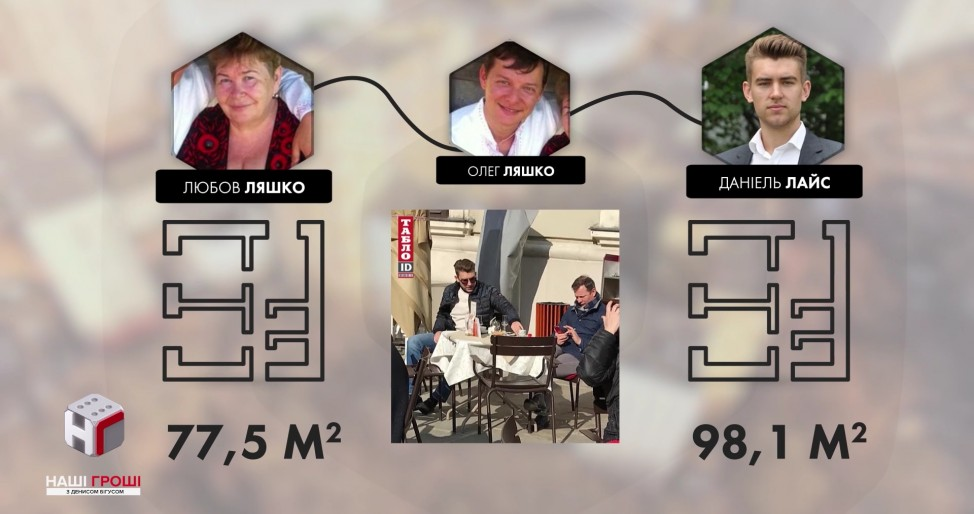 Квартиры окружения депутата Ляшка