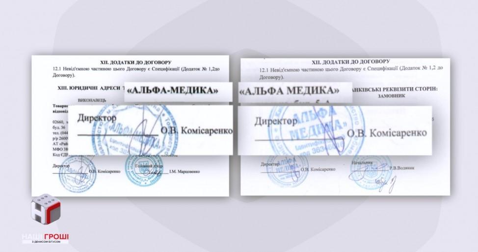 От имени Института Тодуров организовал 2 коммерческие клиники-близняшки