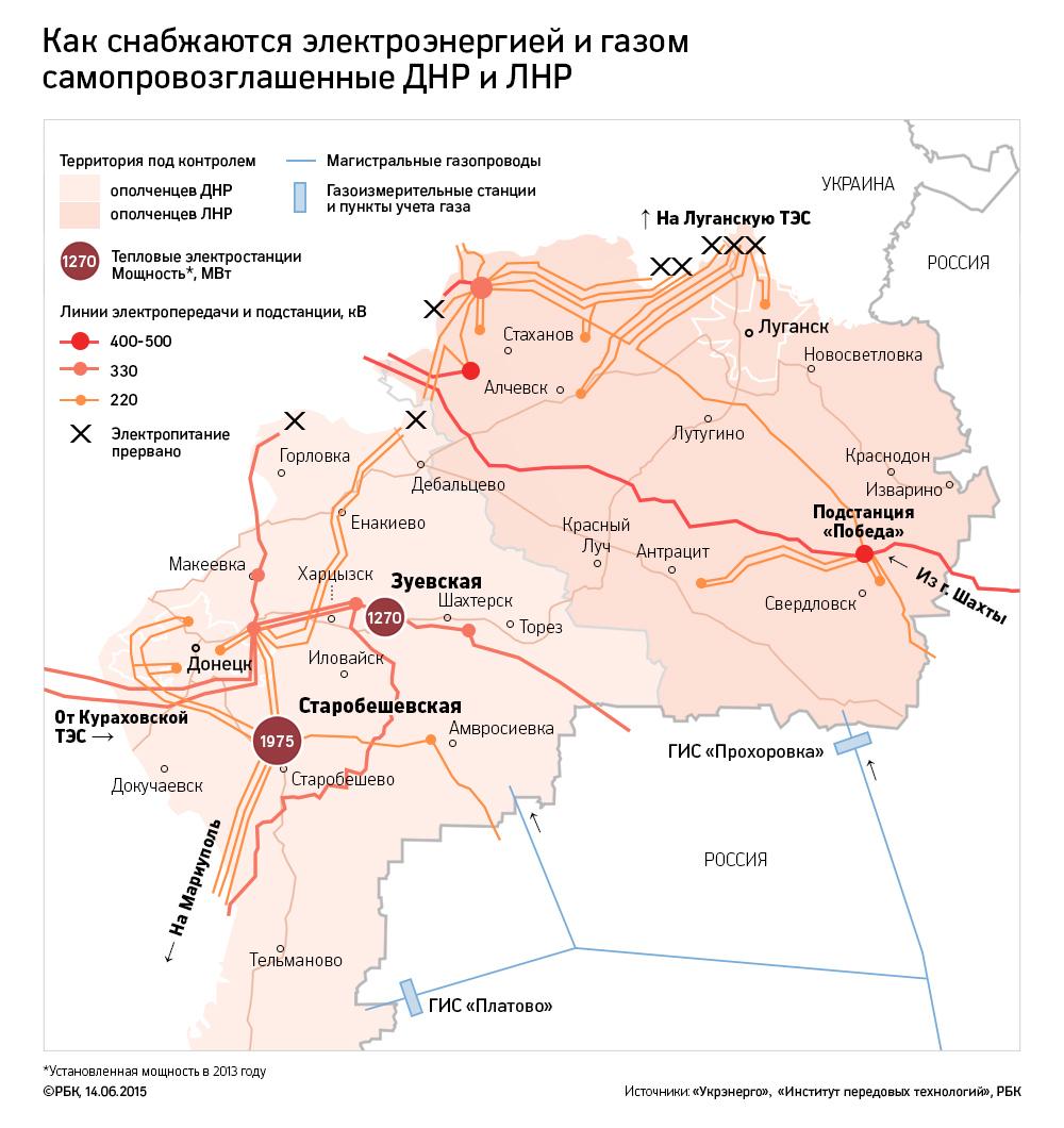 Как снабжают газом и электоэнергией ДНР и ЛНР