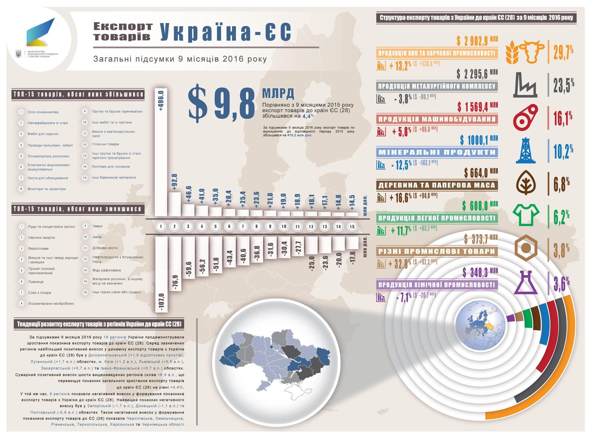 Порошенко: Признание ООН РФ  оккупантом несомненно поможет  Украине вернуть Крым