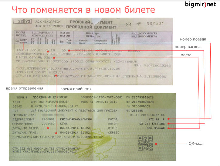 образец ж.д билета - фото 6