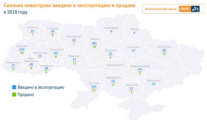 В Кировоградской области в 2018 не было построено ни одного жилого дома
