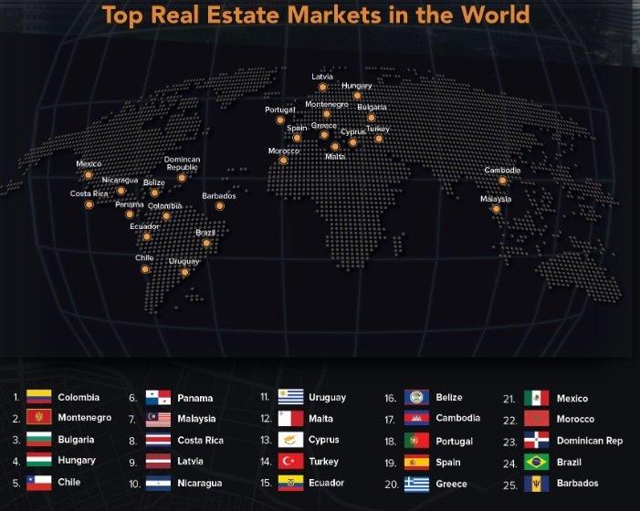 Названы ТОП-25 стран для переезда и инвестиций