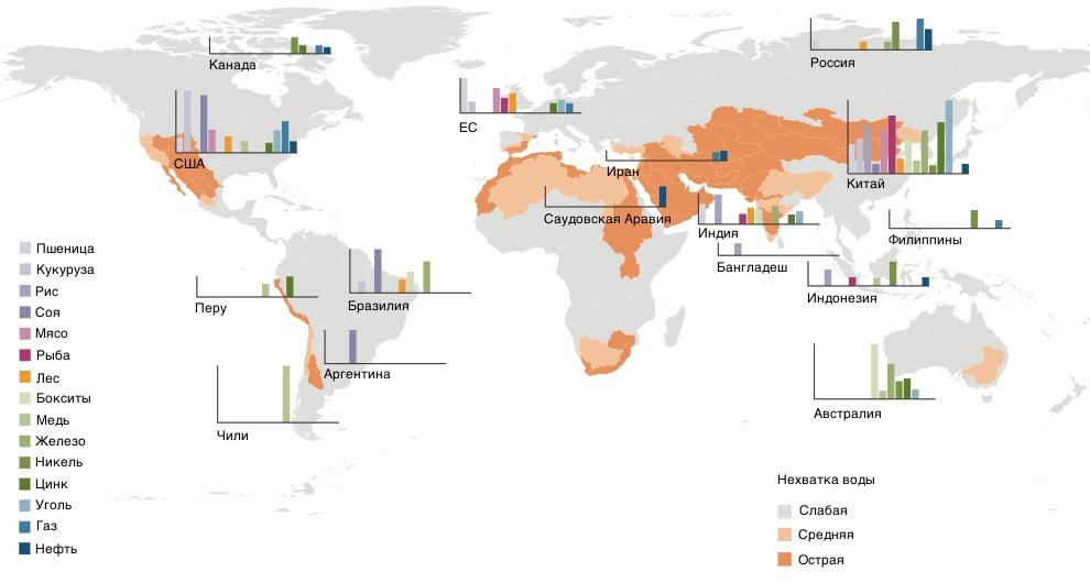 Самые крупные страны-экспортеры сырья