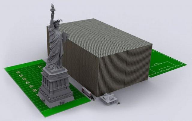 Если вы попытаетесь понять, насколько велик госдолг США, вам нужно будет представить пачку $100-долларовых купюр, шириной с футбольное поле и высотой почти как статуя Свободы
