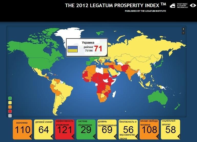 Україна у рейтингу процвітаючих країн