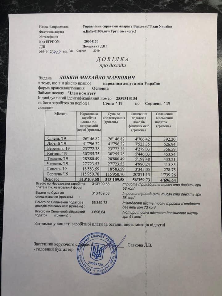 Стало известно, сколько заработал Добкин в период с января по август 2019 года